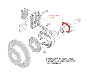 Typical Rear Brake Kit Showing Axle Housing Flange