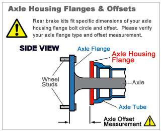 Axle Housing Flange in Red