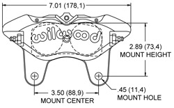 Dimensions for the Narrow Dynapro Lug Mount