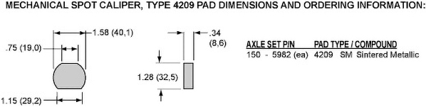 Pad Dimensions for the Mech Spot Caliper