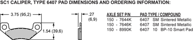 Pad Dimensions for the MC4 Mechanical