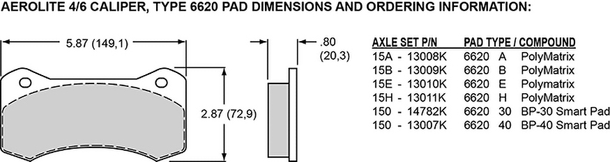 Pad Dimensions for the Aero6 Radial Mount