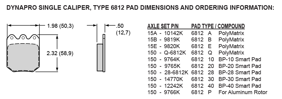 Pad Dimensions for the Dynalite Single Floater
