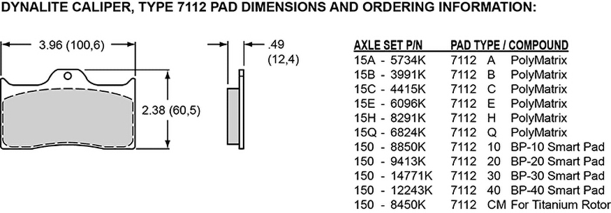 Pad Dimensions for the Forged Dynalite-M