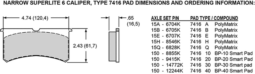 Pad Dimensions for the Forged Narrow Superlite 4 Radial Mount