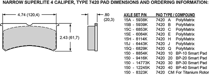 Pad Dimensions for the Forged Superlite 4 Radial Mount