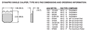Pad Dimensions for the Dynapro Single LW